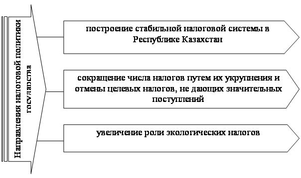курсавая работа на тему налоговая систему кыргызстана качественном термобелье используется
